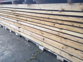 Изделия из древесины, обработанные огнебиозащитным составом для древесины «НЕГОРИН-Д-био ГП», выпускаемый по ТУ 20.59.59-032-52470838-2017